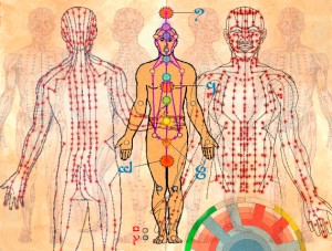 Chakras and Extraordinary Vessels